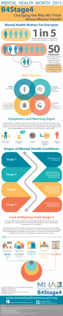 Infographic B4Stage4-Changing the Way We Think About Mental Health_1